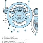 Descargar manual ford ka