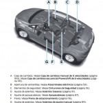 Manual ford fiesta en español y gratis