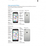 manual iphone 6