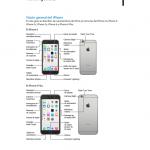 manual iphone 6