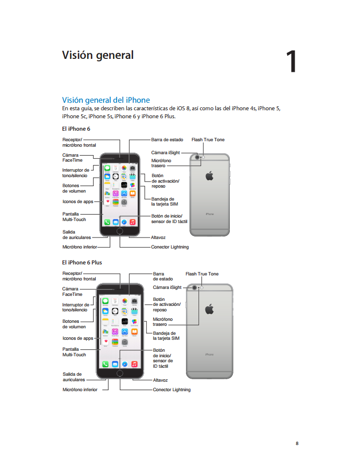 iphone 6 manual descargar manual iphone 6 zofti descargas gratis 11358