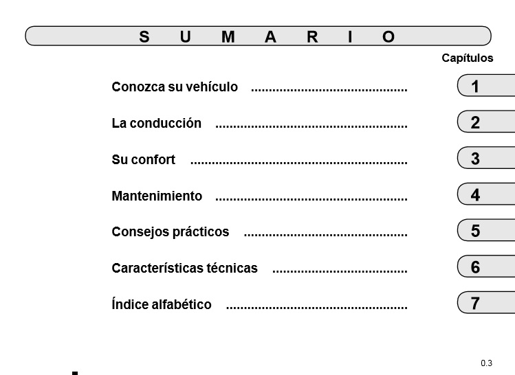 Descargar Manual Renault Clio    Zofti
