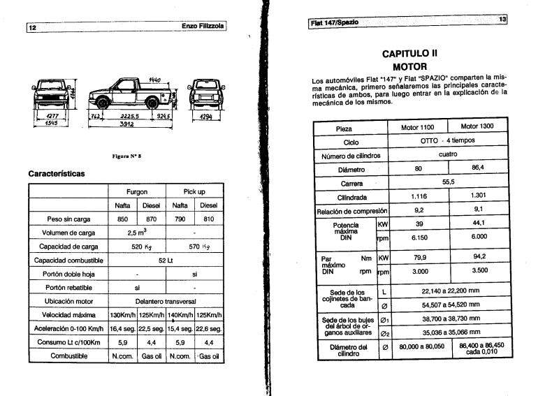 Descargar Manual De Taller Fiat 147 Zofti Descargas Gratis