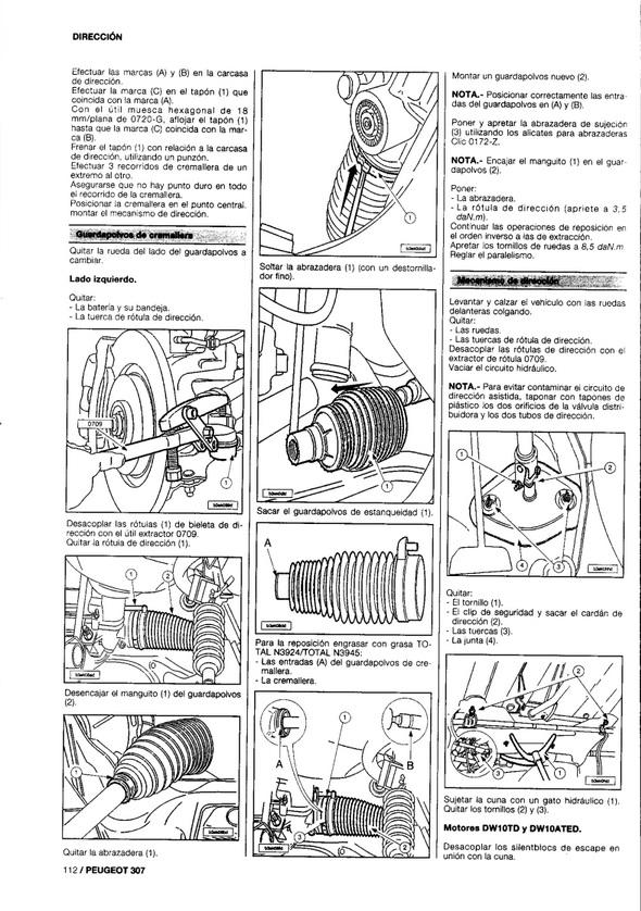 catalogo de partes de motores peugeot 206