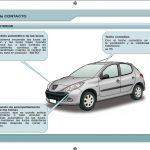 manual 207 gratis pdf