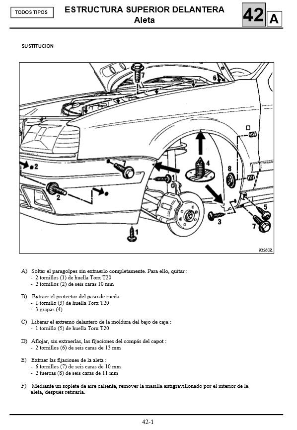 Manual Renault Gratis on Diagrama De Transmision Automatica