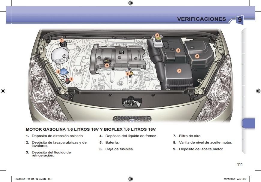 Manual De Taller Y Usuario Peugeot 307