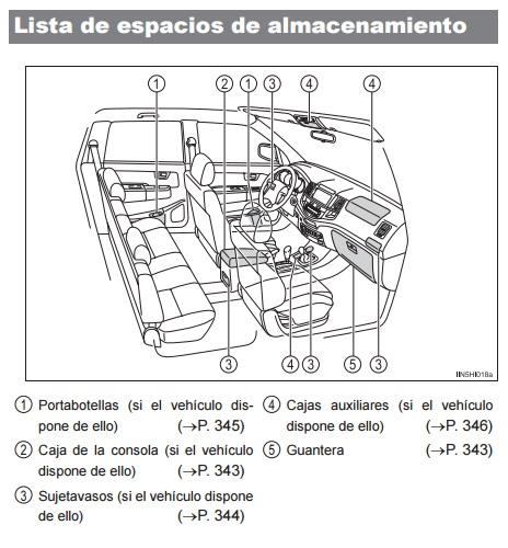manual de toyota hilux today manual guide trends sample u2022 rh brookejasmine co manual de toyota hilux manual de toyota hilux 2017 pdf