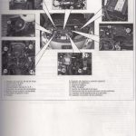 manual peugeot 207
