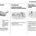 manual de instrucciones corsa