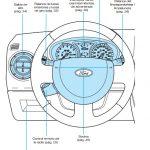 manual ford ecosport pdf