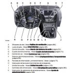 manual ford focus gratis pdf