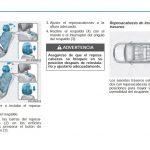 guía de uso hyundai tucson