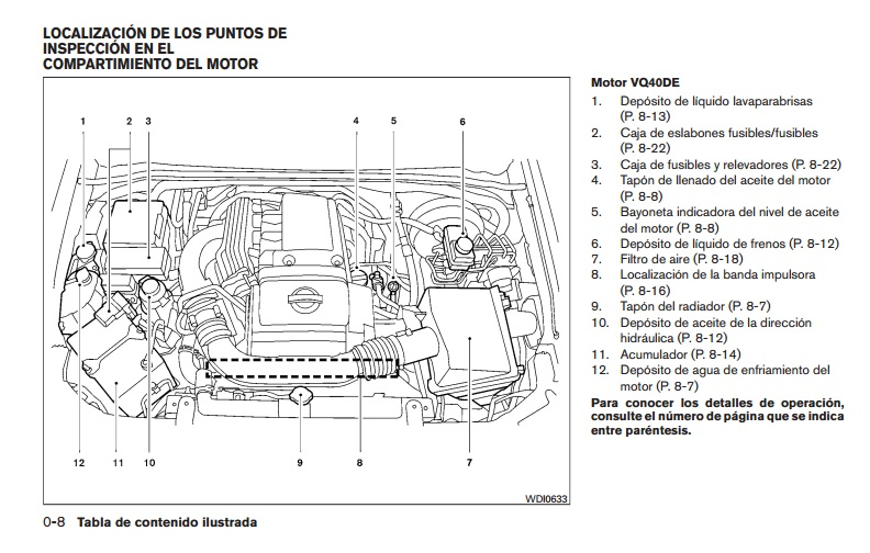 Descargar Manual Nissan Frontier