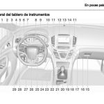 descargar manual opel insignia