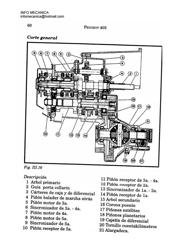 descargar manual de taller peugeot 405    zofti