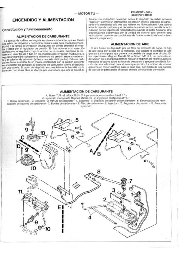 Manual Peugeot 306 Gratis