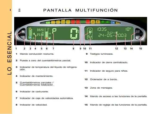 2016 Hdi Citroen Xsara Picasso User Manual