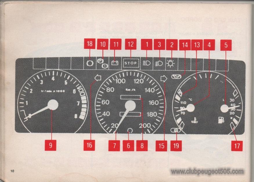 descargar manual peugeot 505 zofti descargas gratis rh zofti com manual peugeot 206 feline manual peugeot 206
