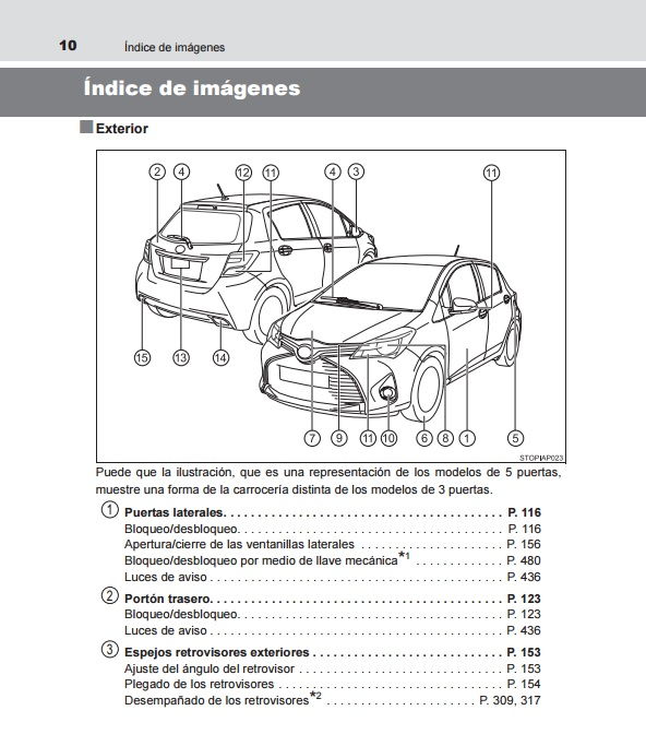 descargar manual toyota yaris zofti descargas gratis rh zofti com Manual Para Coches Manual Para Trastero