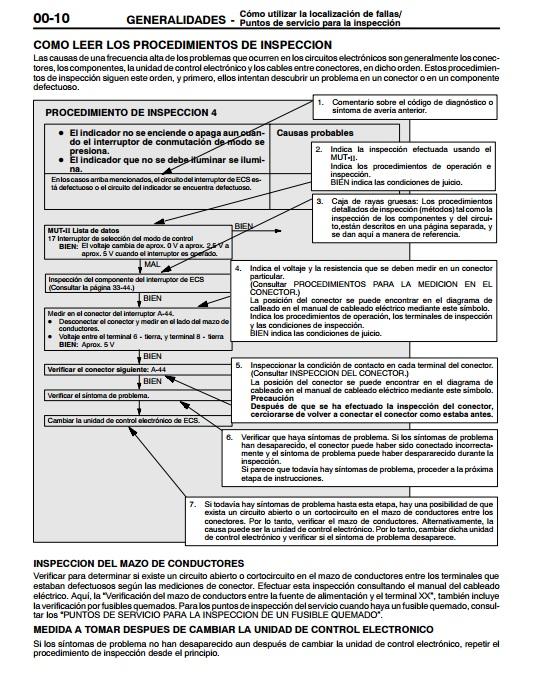 Descargar Manual Mitsubishi Montero / Zofti - Descargas gratis