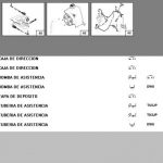 manual de taller peugeot 206