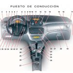 manual de usuario citroen c2