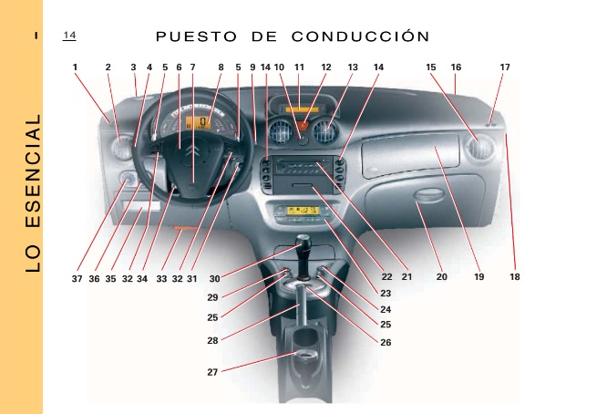 descargar manual citroen c2   zofti descargas gratis manual instrucciones citroen c3 pluriel manual de instrucciones citroen c3 furio