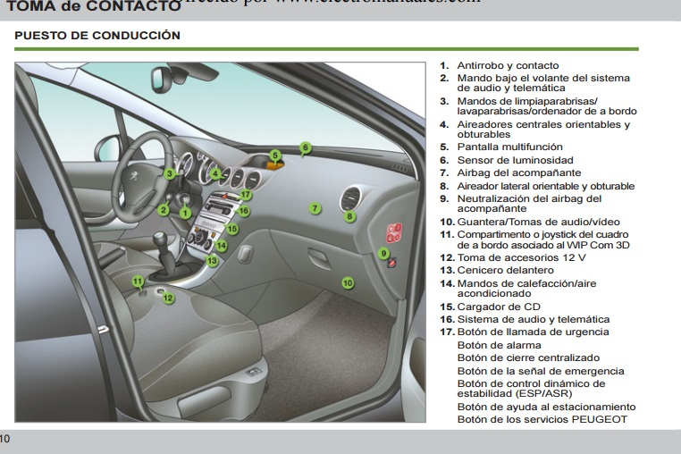 Descargar Manual Peugeot 308    Zofti