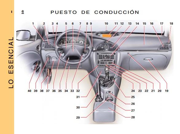 Descargar Manual    Citroen    C5  Zofti  Descargas gratis