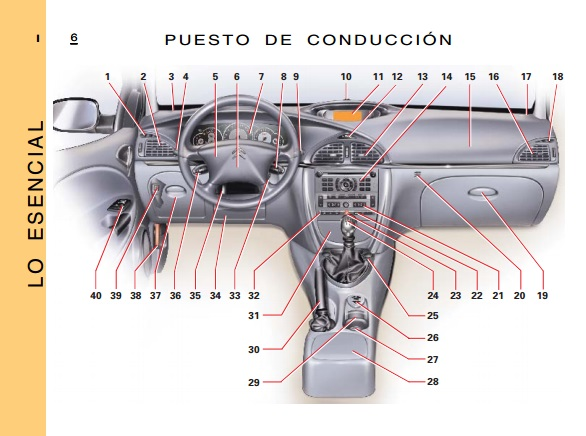 Descargar Manual Citroen C5