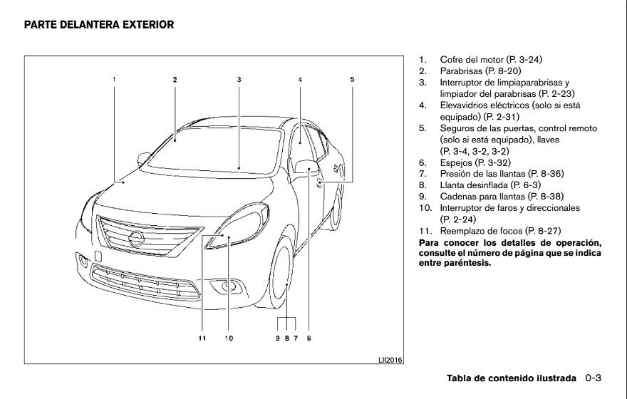 Descargar manual nissan versa zofti descargas gratis for El gran manual del cocinero pdf