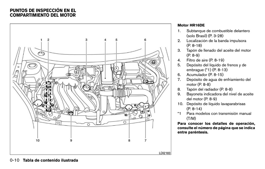 Descargar Manual Nissan Versa