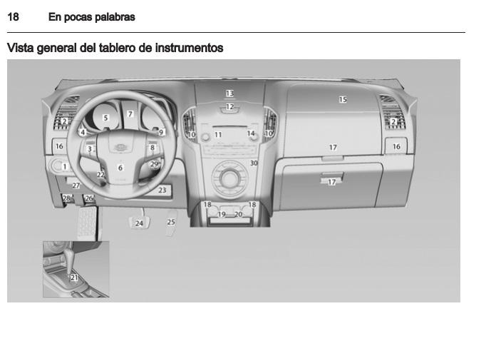 Descargar Manual Chevrolet Trailblazer Zofti Descargas Gratis