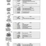 reparar chrysler voyager pdf