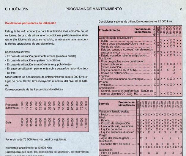 Descargar Manual De Taller Citroen C15    Zofti
