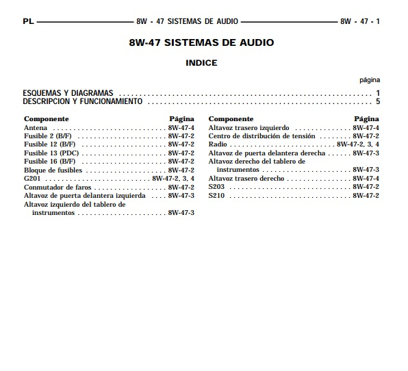 manual de usuario neon 2000 pdf