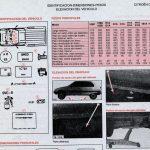 manual de reparación citroen c15
