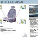 manual de usuario peugeot 406