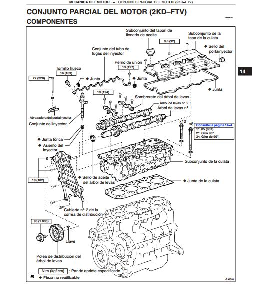 Descargar manual de taller toyota vigo zofti descargas for Manual de muebleria pdf gratis