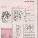 manual peugeot 106 pdf gratis