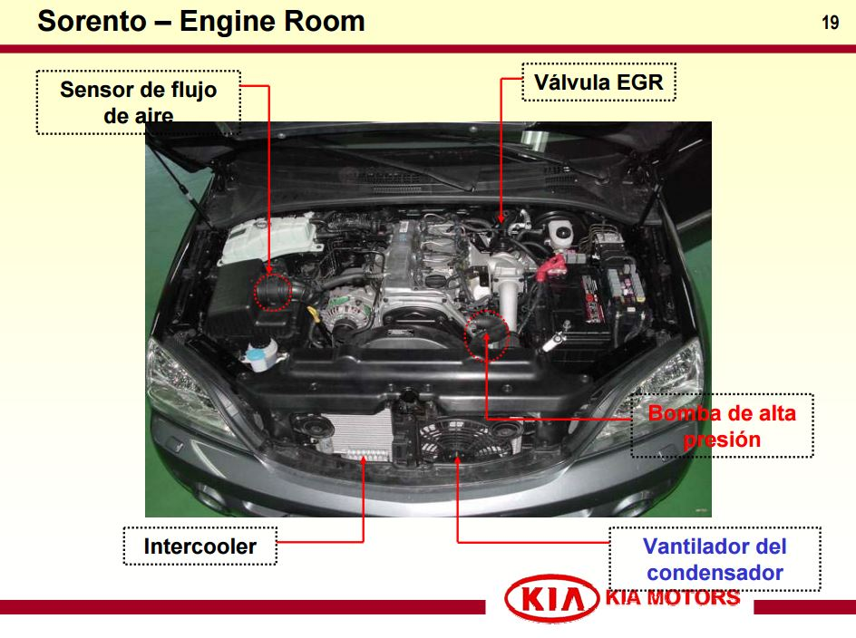 Descargar Manual De Taller Kia Sorento    Zofti