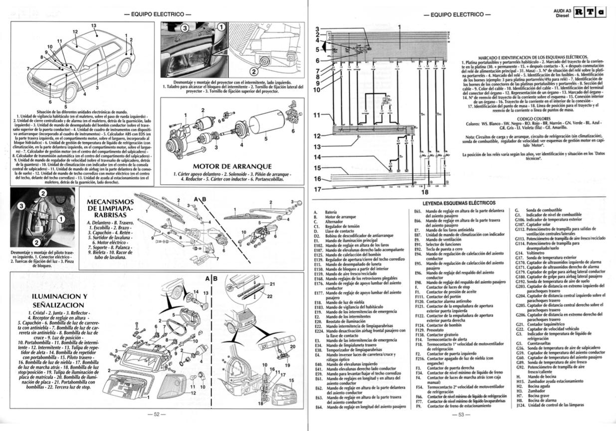 Descargar Manual De Taller Audi A3    Zofti