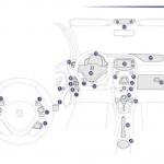 Manual de usuario Peugeot 108