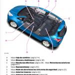 Manual de servicio Ford B-Max
