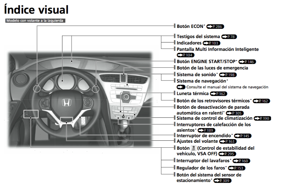 Captura-de-pantalla-2017-04-24-a-las-10.36.03 Honda Crv Fuse Diagram on