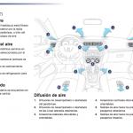 Manual del Peugeot 301
