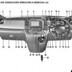 Manuales de conducción y uso Renault