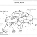 manuales de usuario y conducción mitsubishi
