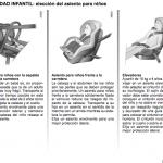 Manuales de usuario Renault